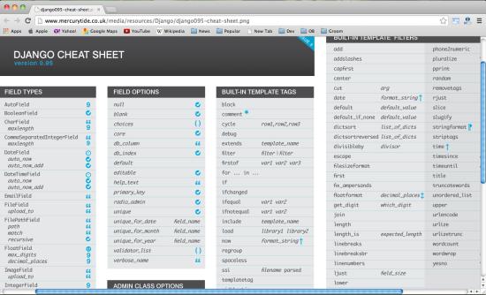 django-cheat-sheet