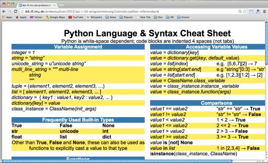 python-cheat-sheet