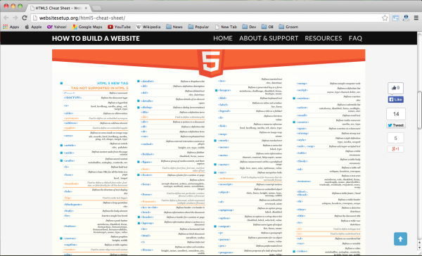 best free cheat sheets for designers and developers - HTML5