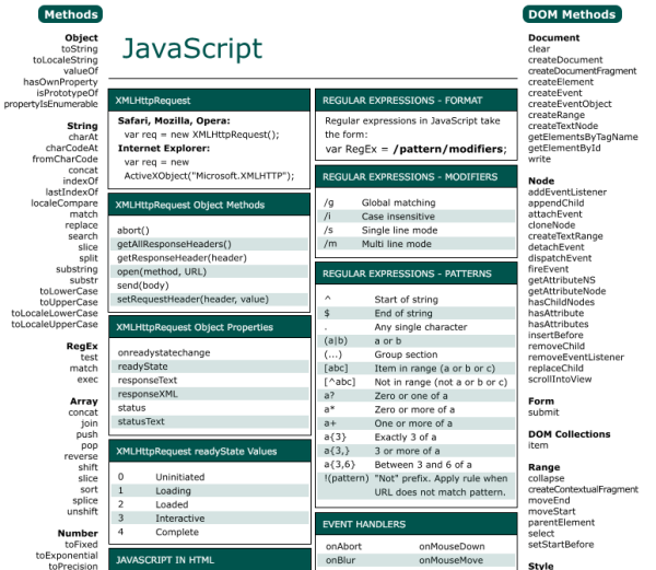 best free cheat sheets for designers and developers - javascript