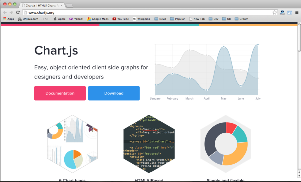 best javascript resources for designers and developers chartjs