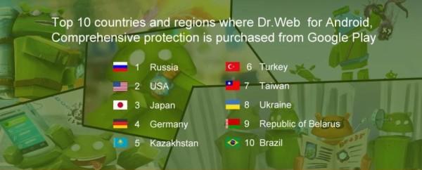 Dr.Web_devzum