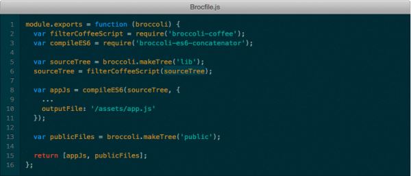 best node.js tools for year 2015 - broccoli