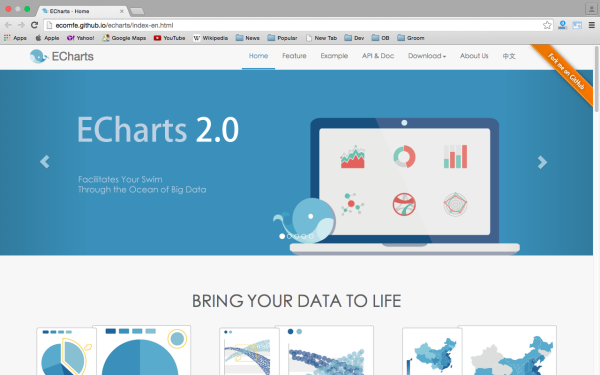 fresh best tools for year 2015 for web developers - echart
