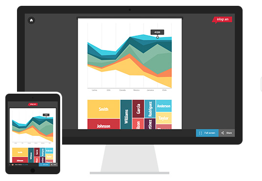 8 Best Free Online Tools for Creating Infographics Easily | DevZum